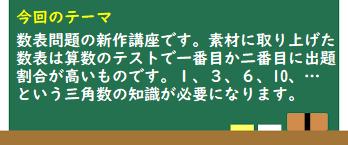 Newみんなの算数講座44 数表シリーズ①三角数