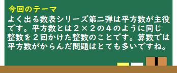 Newみんなの算数講座47 数表シリーズ②平方数